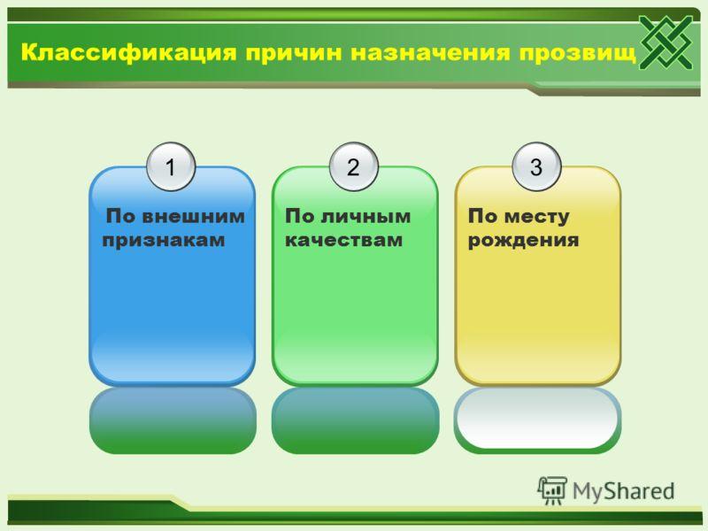 Классификация причин назначения прозвищ 1 По внешним признакам 2 По личным качествам 3 По месту рождения