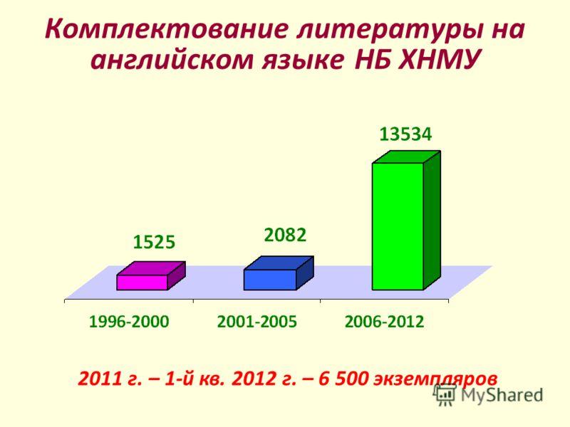 Комплектование литературы на английском языке НБ ХНМУ 2011 г. – 1-й кв. 2012 г. – 6 500 экземпляров