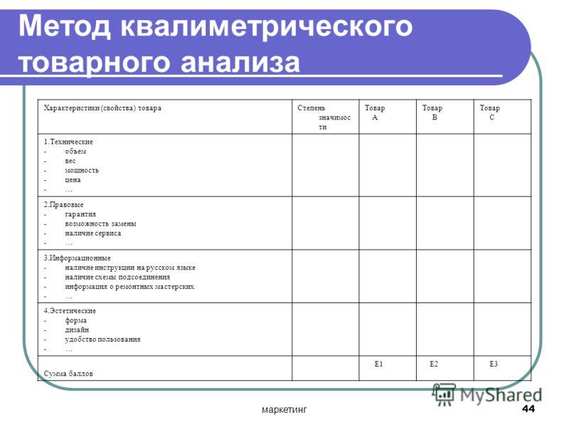 маркетинг44 Метод квалиметрического товарного анализа Характеристики (свойства) товараСтепень значимос ти Товар А Товар В Товар С 1.Технические -объем -вес -мощность -цена -… 2.Правовые -гарантия -возможность замены -наличие сервиса -… 3.Информационн
