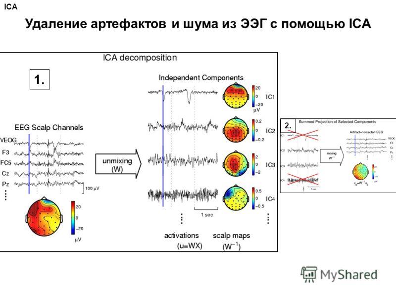 Удаление артефактов и шума из ЭЭГ с помощью ICA 1. 2.