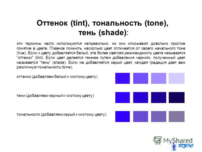 эти термины часто используются неправильно, но они описывают довольно простое понятие в цвете. Главное помнить, насколько цвет отличается от своего начального тона (hue). Если к цвету добавляется белый, эта более светлая разновидность цвета называетс