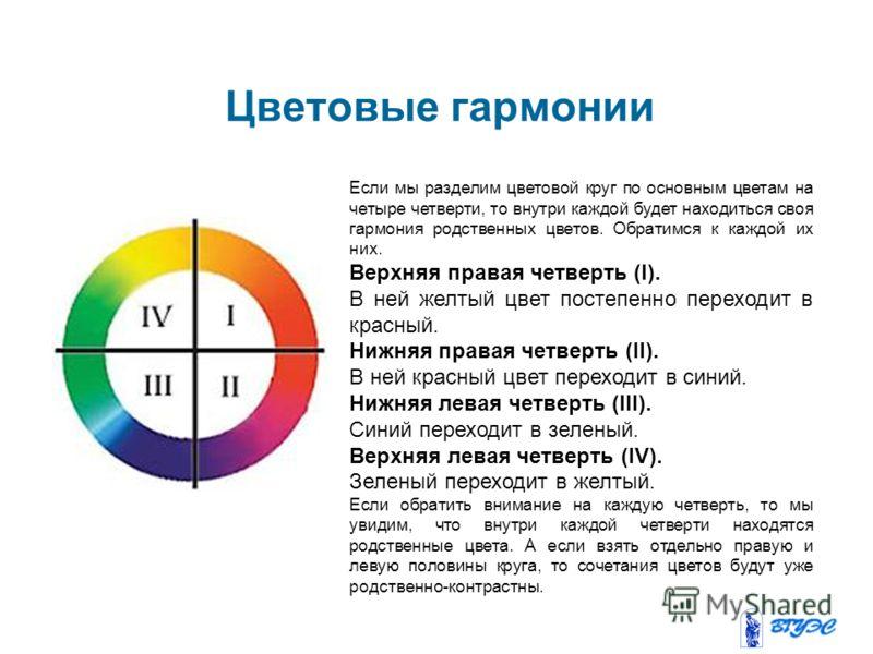 Цветовые гармонии Если мы разделим цветовой круг по основным цветам на четыре четверти, то внутри каждой будет находиться своя гармония родственных цветов. Обратимся к каждой их них. Верхняя правая четверть (I). В ней желтый цвет постепенно переходит