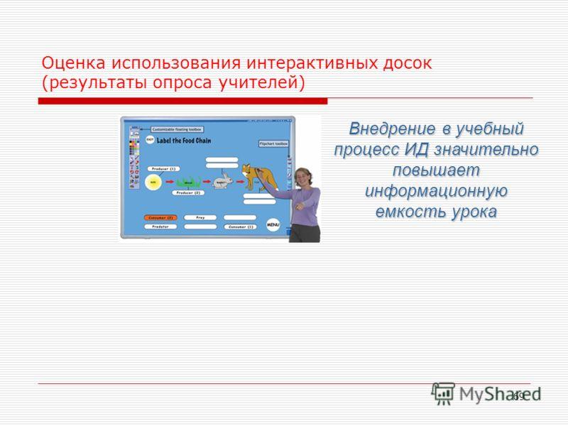 69 Оценка использования интерактивных досок (результаты опроса учителей) Внедрение в учебный процесс ИД значительно повышает информационную емкость урока