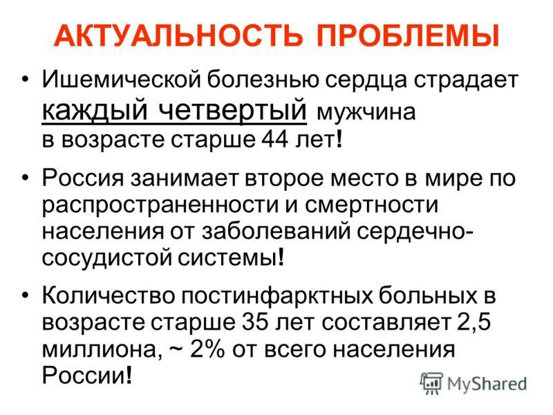 AКТУАЛЬНОСТЬ ПРОБЛЕМЫ Ишемической болезнью сердца страдает каждый четвертый мужчина в возрасте старше 44 лет! Россия занимает второе место в мире по распространенности и смертности населения от заболеваний сердечно- сосудистой системы! Количество пос