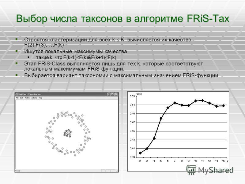 Выбор числа таксонов в алгоритме FRiS-Tax Строятся кластеризации для всех k K, вычисляется их качество F(2),F(3),…,F(k) Строятся кластеризации для всех k K, вычисляется их качество F(2),F(3),…,F(k) Ищутся локальные максимумы качества Ищутся локальные