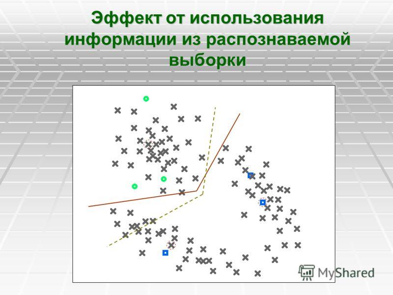 Эффект от использования информации из распознаваемой выборки