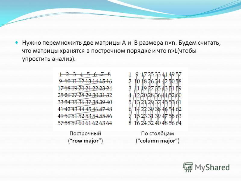 Нужно перемножить две матрицы A и B размера n×n. Будем считать, что матрицы хранятся в построчном порядке и что n>L(чтобы упростить анализ). Построчный (row major) По столбцам (column major)