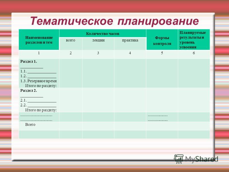 Тематическое планирование Наименование разделов и тем Количество часов Формы контроля Планируемые результаты и уровень усвоения всеголекциипрактика 123456 Раздел 1. ___________ 1.1. ______________ 1.2. ______________ 1.3. Резервное время Итого по раз