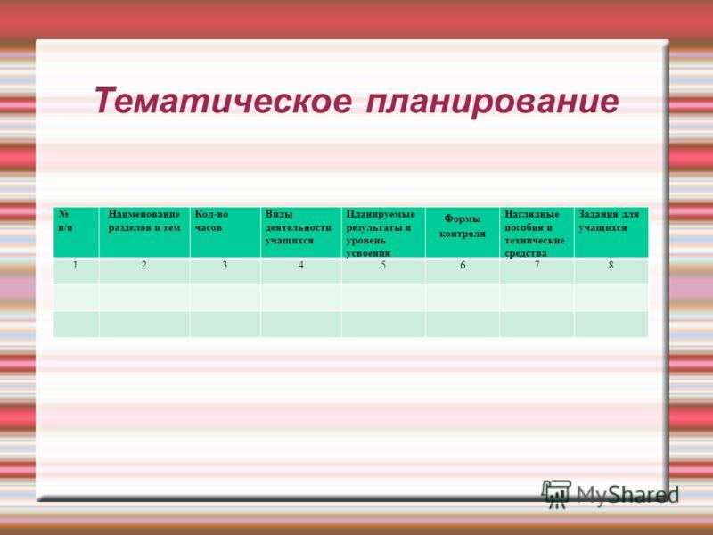 Тематическое планирование п/п Наименование разделов и тем Кол-во часов Виды деятельности учащихся Планируемые результаты и уровень усвоения Формы контроля Наглядные пособия и технические средства Задания для учащихся 12345678