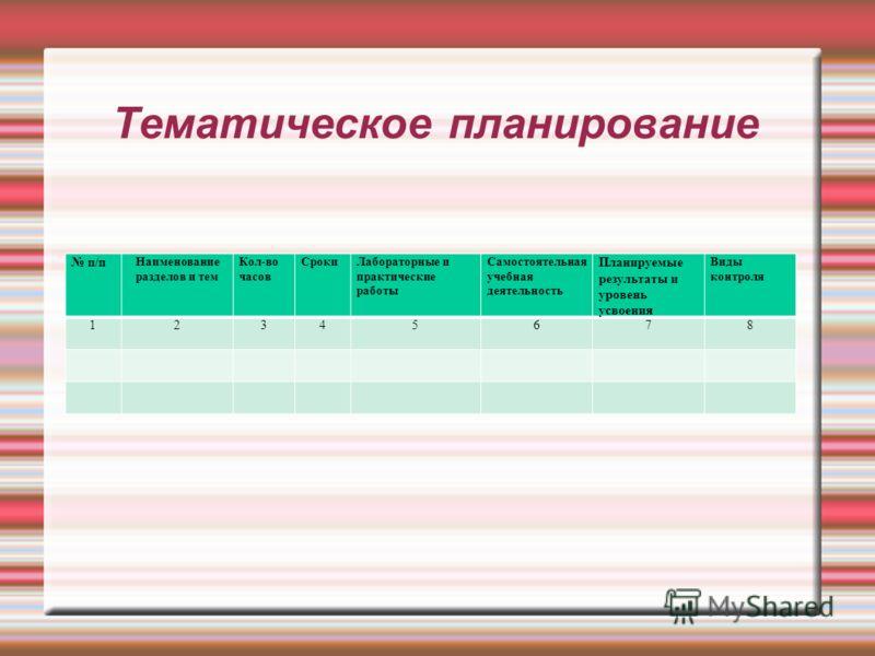Тематическое планирование п/п Наименование разделов и тем Кол-во часов СрокиЛабораторные и практические работы Самостоятельная учебная деятельность Планируемые результаты и уровень усвоения Виды контроля 12345678