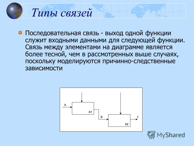 Типы связей Последовательная связь - выход одной функции служит входными данными для следующей функции. Связь между элементами на диаграмме является более тесной, чем в рассмотренных выше случаях, поскольку моделируются причинно-следственные зависимо