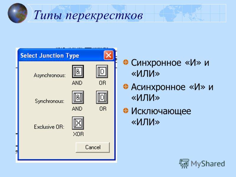 Типы перекрестков Синхронное «И» и «ИЛИ» Асинхронное «И» и «ИЛИ» Исключающее «ИЛИ»