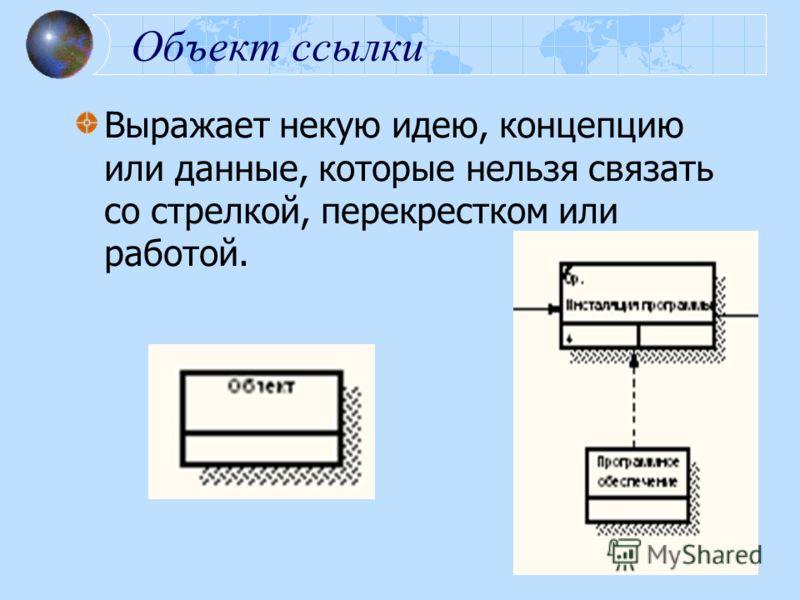 Объект ссылки Выражает некую идею, концепцию или данные, которые нельзя связать со стрелкой, перекрестком или работой.