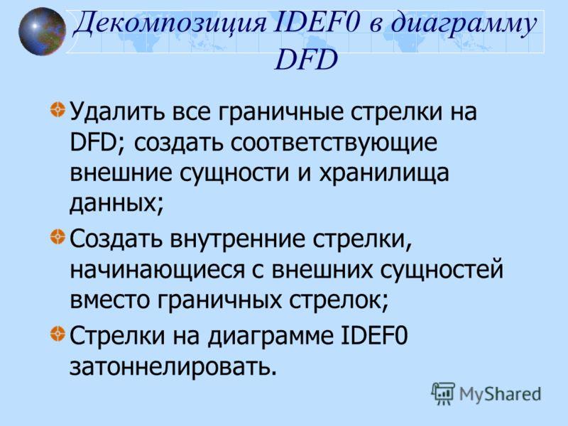 Декомпозиция IDEF0 в диаграмму DFD Удалить все граничные стрелки на DFD; создать соответствующие внешние сущности и хранилища данных; Создать внутренние стрелки, начинающиеся с внешних сущностей вместо граничных стрелок; Стрелки на диаграмме IDEF0 за