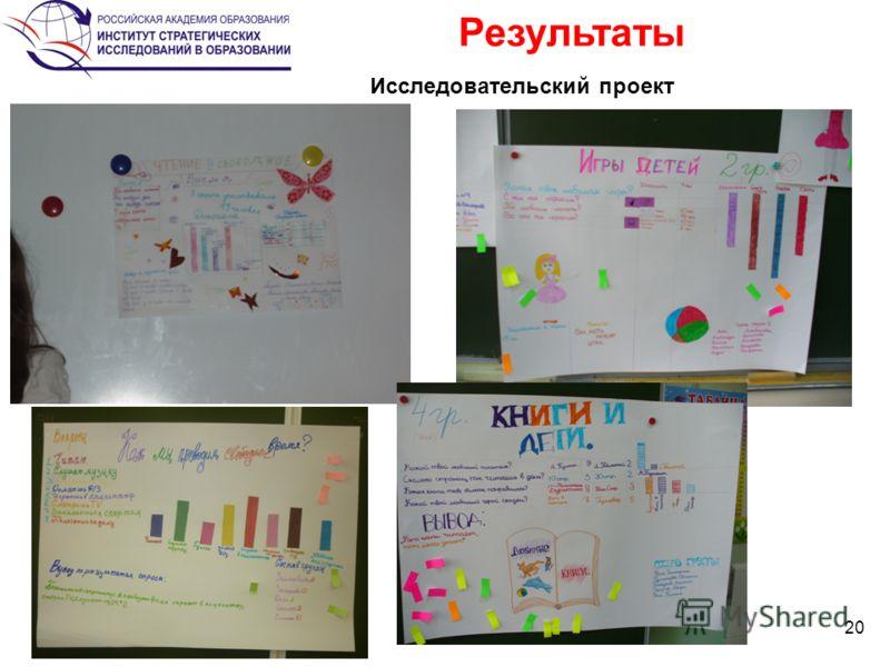Результаты 20 2 Исследовательский проект