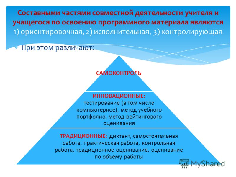При этом различают: Составными частями совместной деятельности учителя и учащегося по освоению программного материала являются 1) ориентировочная, 2) исполнительная, 3) контролирующая САМОКОНТРОЛЬ ИННОВАЦИОННЫЕ: тестирование (в том числе компьютерное
