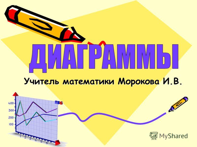 Учитель математики Морокова И.В.