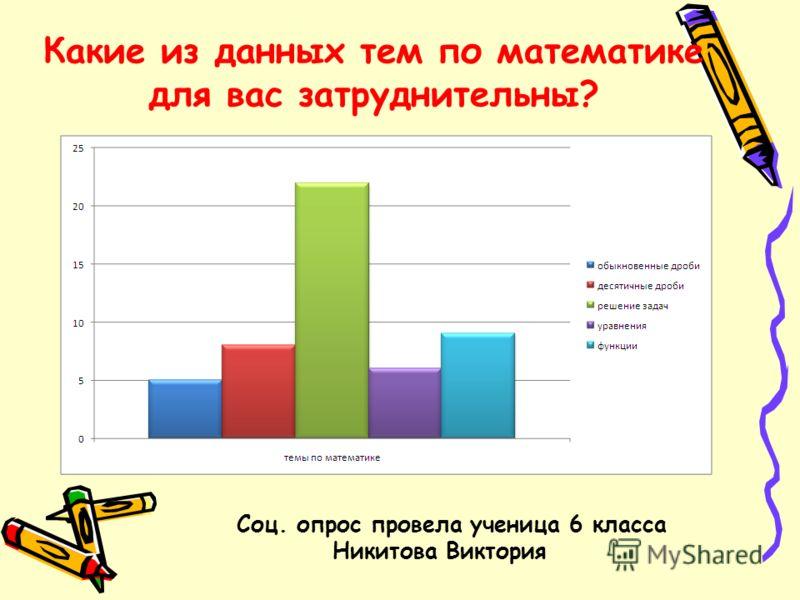 Какие из данных тем по математике для вас затруднительны? Соц. опрос провела ученица 6 класса Никитова Виктория