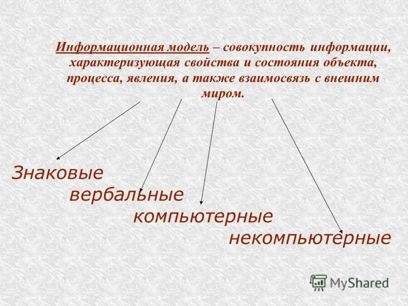 Информационная модель – совокупность информации, характеризующая свойства и состояния объекта, процесса, явления, а также взаимосвязь с внешним миром. Знаковые вербальные компьютерные некомпьютерные