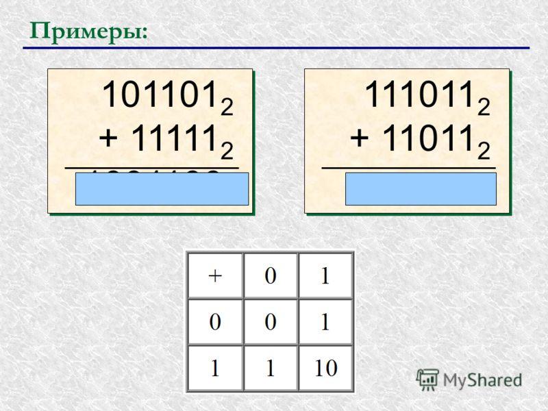 Примеры: 101101 2 + 11111 2 101101 2 + 11111 2 111011 2 + 11011 2 111011 2 + 11011 2 1001100 1010110