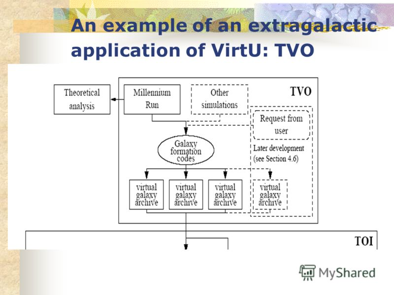 An example of an extragalactic application of VirtU: TVO