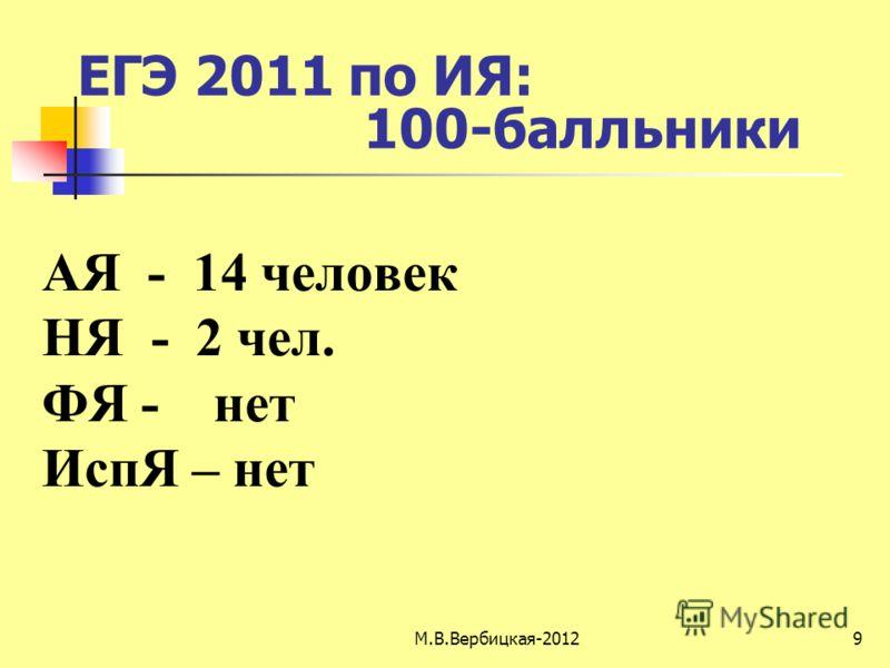 ЕГЭ 2011 по ИЯ: 100-балльники АЯ - 14 человек НЯ - 2 чел. ФЯ - нет ИспЯ – нет 9М.В.Вербицкая-2012
