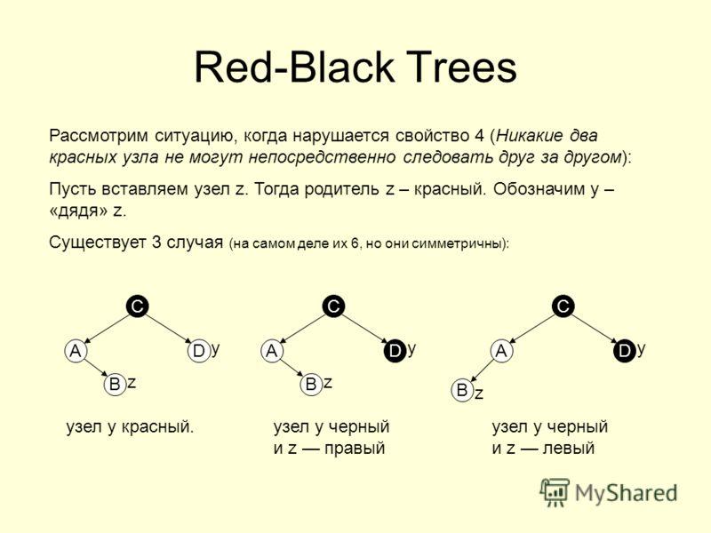 Red-Black Trees Рассмотрим ситуацию, когда нарушается свойство 4 (Никакие два красных узла не могут непосредственно следовать друг за другом): Пусть вставляем узел z. Тогда родитель z – красный. Обозначим y – «дядя» z. Существует 3 случая (на самом д