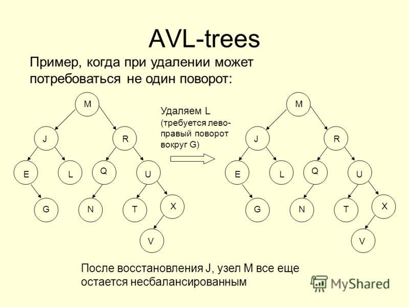 AVL-trees M JR EU Q GTN X V L Удаляем L (требуется лево- правый поворот вокруг G) После восстановления J, узел M все еще остается несбалансированным Пример, когда при удалении может потребоваться не один поворот: M JR EU Q GTN X V L