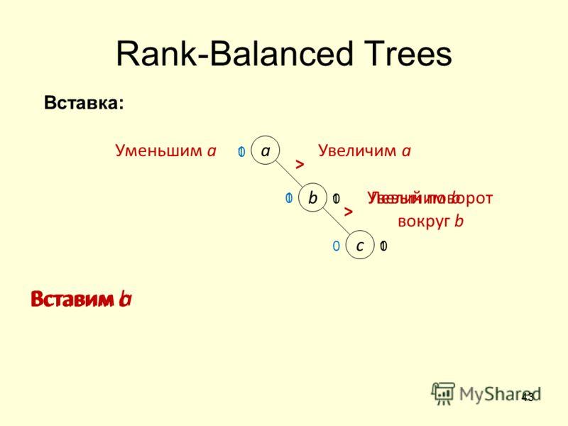 43 b Вставим bВставим c 0 c 1 a Вставим a > > 1 0 Левый поворот вокруг b 0 1 Rank-Balanced Trees Уменьшим a 0 0 1 Увеличим a Увеличим b Вставка:
