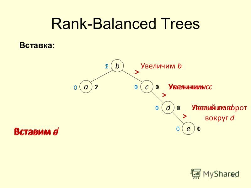 44 > e d 2 Вставим e 0 0 1 1 0 1 c b > Вставим d a 1 > Левый поворот вокруг d 12 Rank-Balanced Trees Вставим c Уменьшим c 0 0 0 0 1 1 Увеличим c Увеличим b Увеличим d Вставка: