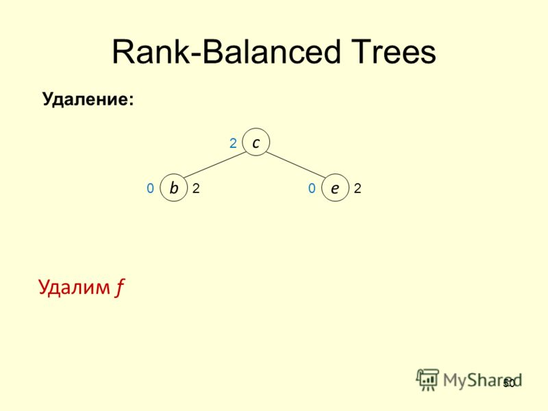 50 e c b Удалим f Rank-Balanced Trees 2 0 2 0 2 Удаление: