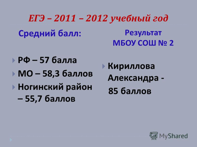 ЕГЭ – 2011 – 2012 учебный год Средний балл : РФ – 57 балла МО – 58,3 баллов Ногинский район – 55,7 баллов Результат МБОУ СОШ 2 Кириллова Александра - 85 баллов