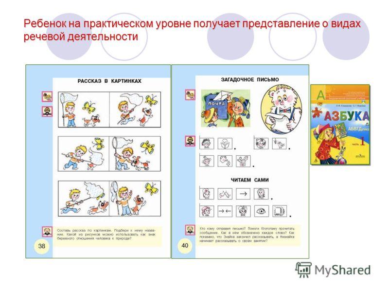 Ребенок на практическом уровне получает представление о видах речевой деятельности