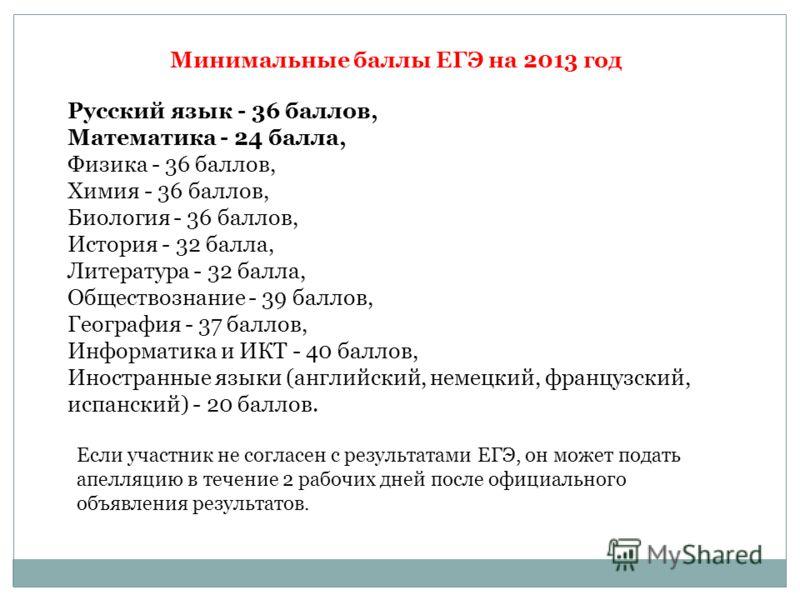 Если участник не согласен с результатами ЕГЭ, он может подать апелляцию в течение 2 рабочих дней после официального объявления результатов. Минимальные баллы ЕГЭ на 2013 год Русский язык - 36 баллов, Математика - 24 балла, Физика - 36 баллов, Химия -
