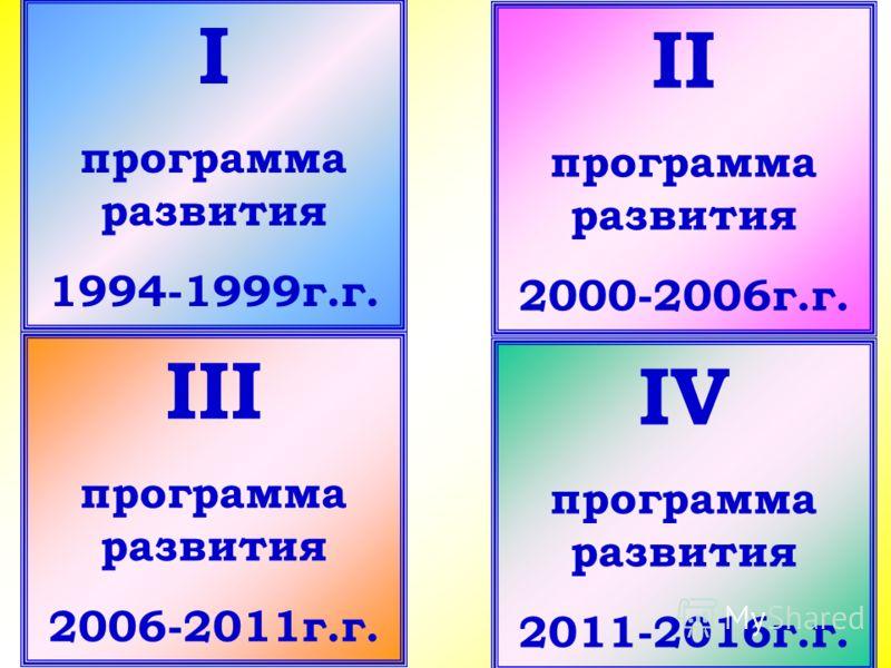 I программа развития 1994-1999г.г. II программа развития 2000-2006г.г. III программа развития 2006-2011г.г. IV программа развития 2011-2016г.г.