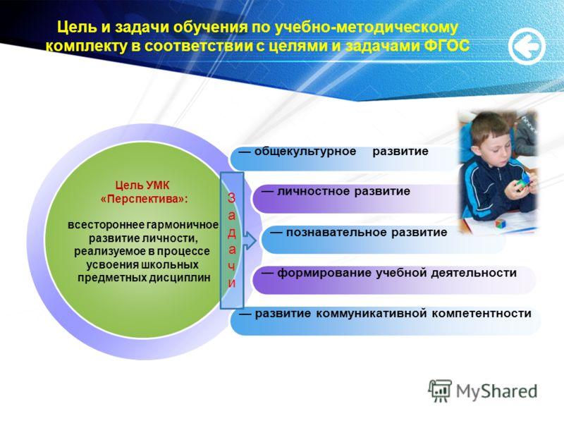 Цель и задачи обучения по учебно-методическому комплекту в соответствии с целями и задачами ФГОС Цель УМК «Перспектива»: всестороннее гармоничное развитие личности, реализуемое в процессе усвоения школьных предметных дисциплин общекультурное развитие