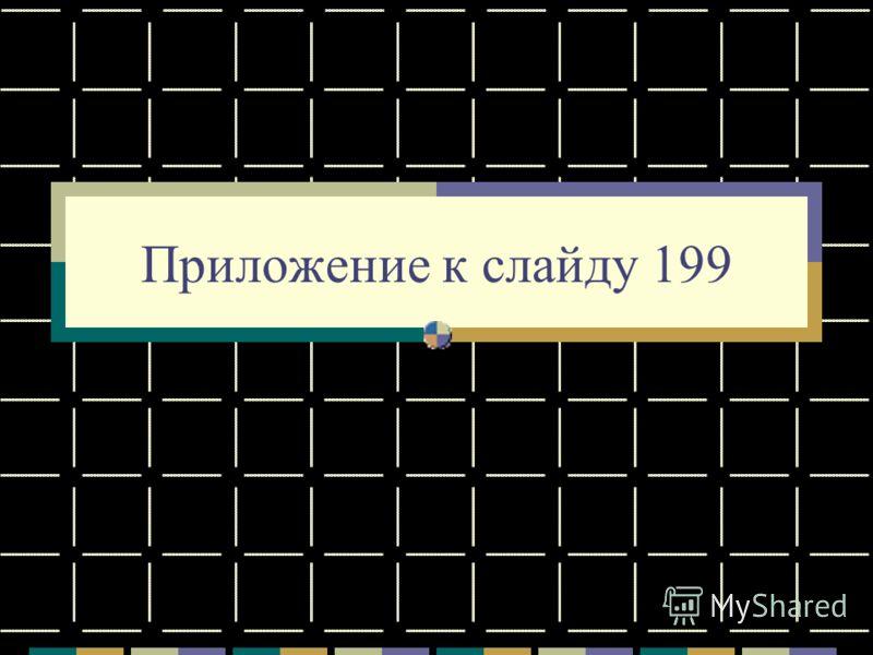 Приложение к слайду 199