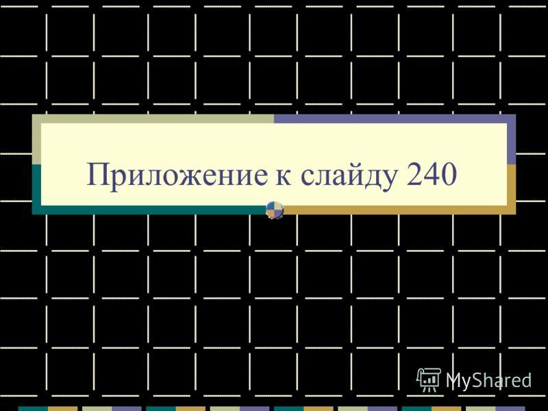 Приложение к слайду 240