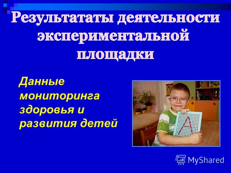 Данные мониторинга здоровья и развития детей