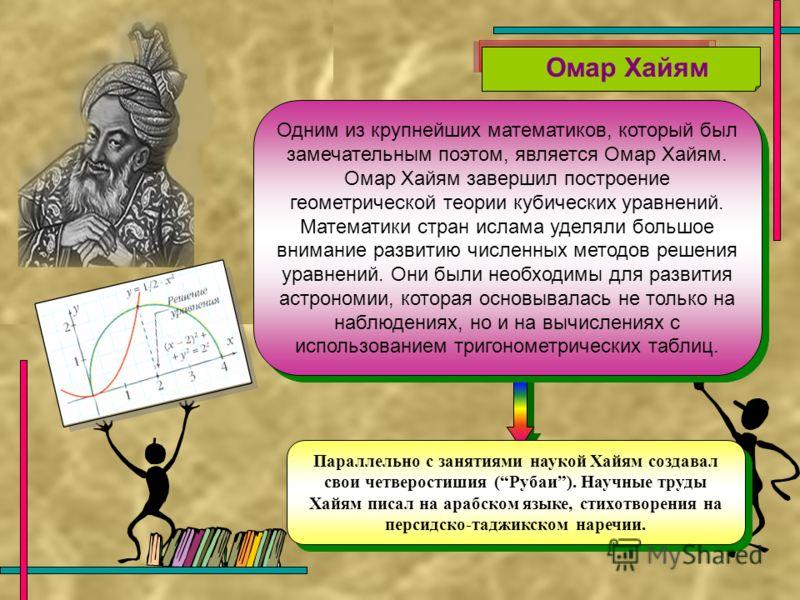 Омар Хайям Параллельно с занятиями наукой Хайям создавал свои четверостишия (Рубаи). Научные труды Хайям писал на арабском языке, стихотворения на персидско-таджикском наречии. Одним из крупнейших математиков, который был замечательным поэтом, являет