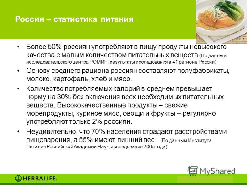 Более 50% россиян употребляют в пищу продукты невысокого качества с малым количеством питательных веществ (По данным исследовательского центра РОМИР; результаты исследования в 41 регионе России) Основу среднего рациона россиян составляют полуфабрикат