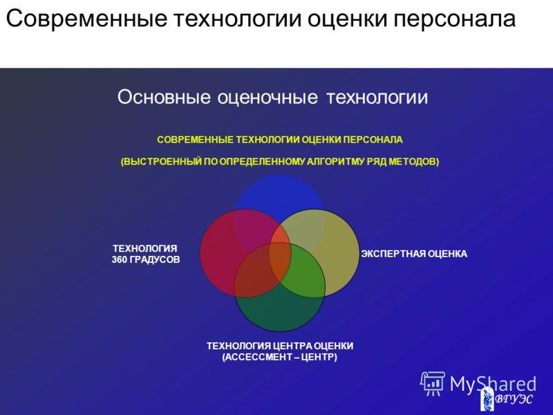 Основные оценочные технологии СОВРЕМЕННЫЕ ТЕХНОЛОГИИ ОЦЕНКИ ПЕРСОНАЛА (ВЫСТРОЕННЫЙ ПО ОПРЕДЕЛЕННОМУ АЛГОРИТМУ РЯД МЕТОДОВ) ЭКСПЕРТНАЯ ОЦЕНКА ТЕХНОЛОГИЯ ЦЕНТРА ОЦЕНКИ (АССЕССМЕНТ – ЦЕНТР) ТЕХНОЛОГИЯ 360 ГРАДУСОВ Современные технологии оценки персонала