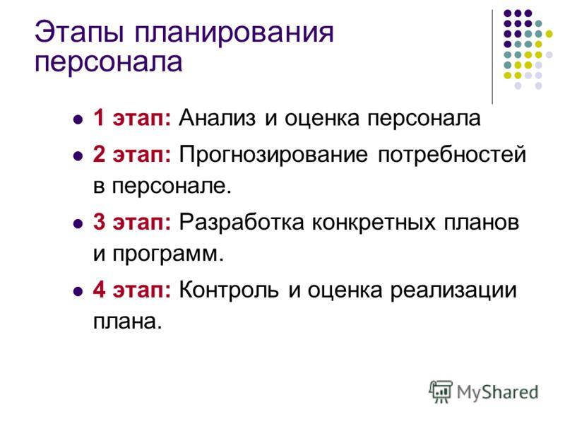 Этапы планирования персонала 1 этап: Анализ и оценка персонала 2 этап: Прогнозирование потребностей в персонале. 3 этап: Разработка конкретных планов и программ. 4 этап: Контроль и оценка реализации плана.