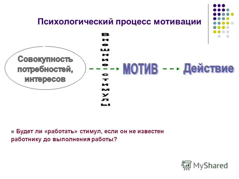 Психологический процесс мотивации Будет ли «работать» стимул, если он не известен работнику до выполнения работы?