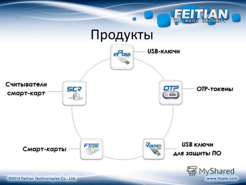Продукты USB-ключи USB ключи для защиты ПО Считывателисмарт-карт Смарт-карты OTP-токены