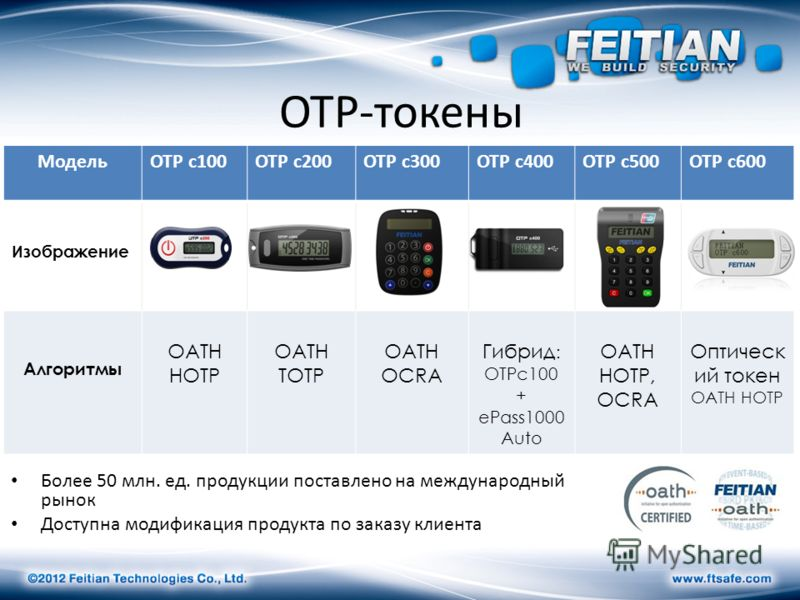 Более 50 млн. ед. продукции поставлено на международный рынок Доступна модификация продукта по заказу клиента OTP-токены МодельOTP c100OTP c200OTP c300OTP c400OTP c500OTP c600 Изображение Алгоритмы OATH HOTP OATH TOTP OATH OCRA Гибрид : OTPc100 + ePa