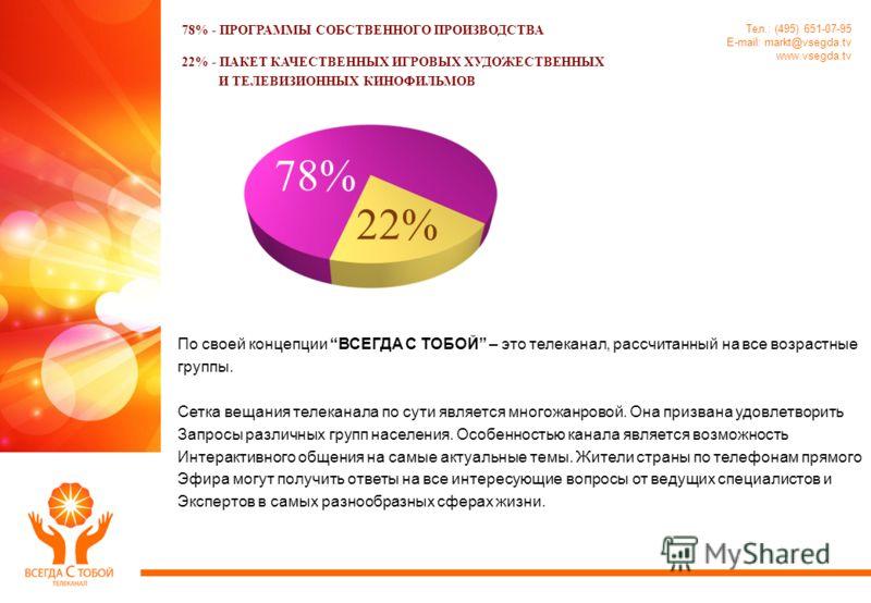 78% - ПРОГРАММЫ СОБСТВЕННОГО ПРОИЗВОДСТВА 22% - ПАКЕТ КАЧЕСТВЕННЫХ ИГРОВЫХ ХУДОЖЕСТВЕННЫХ И ТЕЛЕВИЗИОННЫХ КИНОФИЛЬМОВ 22% 78% По своей концепции ВСЕГДА С ТОБОЙ – это телеканал, рассчитанный на все возрастные группы. Сетка вещания телеканала по сути я