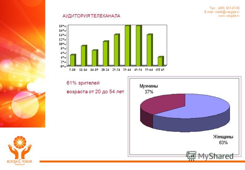 61% зрителей возраста от 20 до 54 лет АУДИТОРИЯ ТЕЛЕКАНАЛА Тел.: (495) 651-07-95 E-mail: markt@vsegda.tv www.vsegda.tv