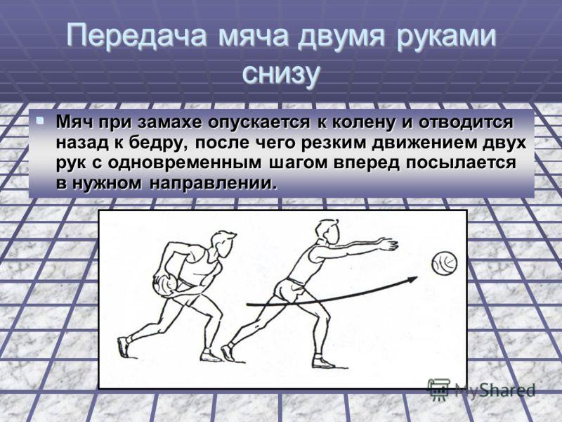 Передача мяча одной рукой от плеча При замахе мяч выносится над плечом, после чего сильным метательным движением мяч посылается в нужном направлении с невысокой траекторией полета. При замахе мяч выносится над плечом, после чего сильным метательным д