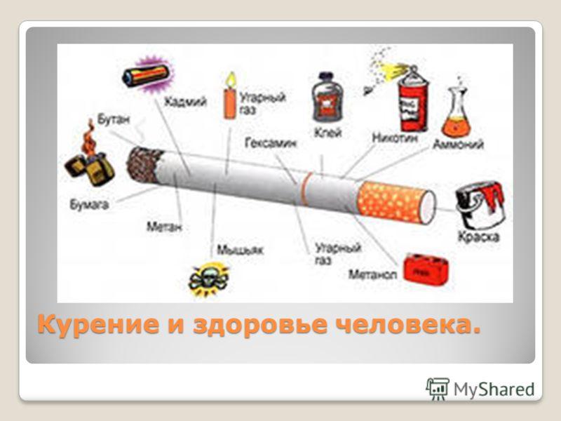 Курение и здоровье человека.